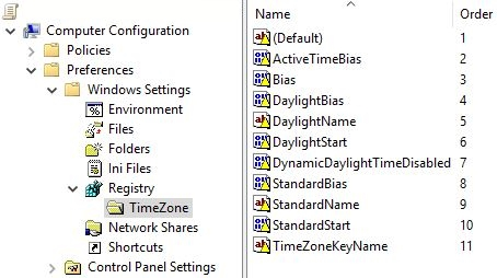 Configuring the time zone and code page with Group Policy - Group Policy Preference collection item final