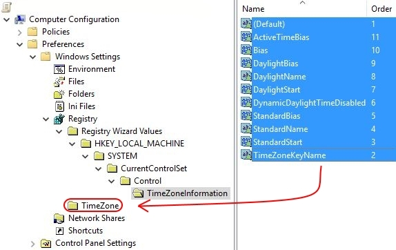 Configuring the time zone and code page with Group Policy - Group Policy Preference collection item move items