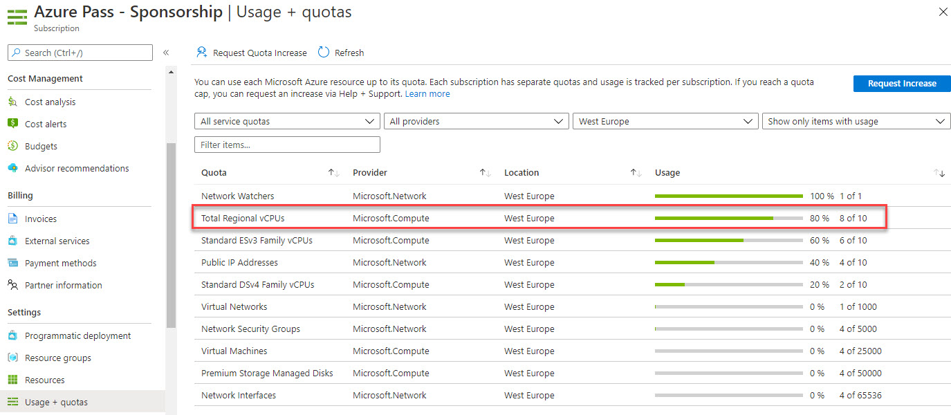 Check Azure limits and quotas